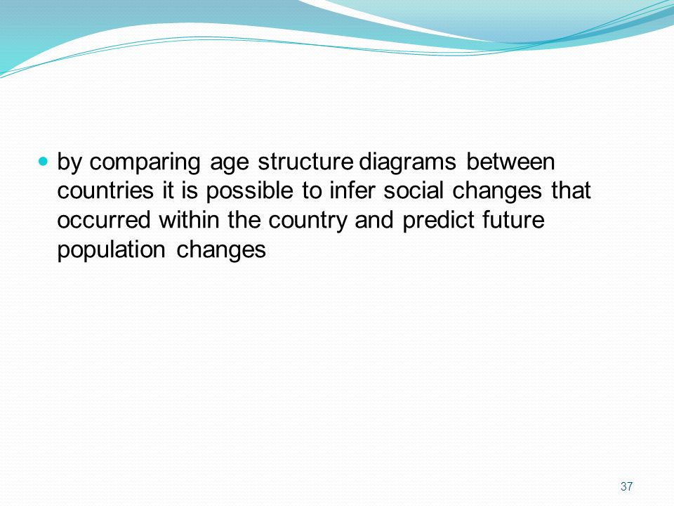 by comparing age structure diagrams between countries it is possible to infer social changes that occurred within the country and predict future population changes