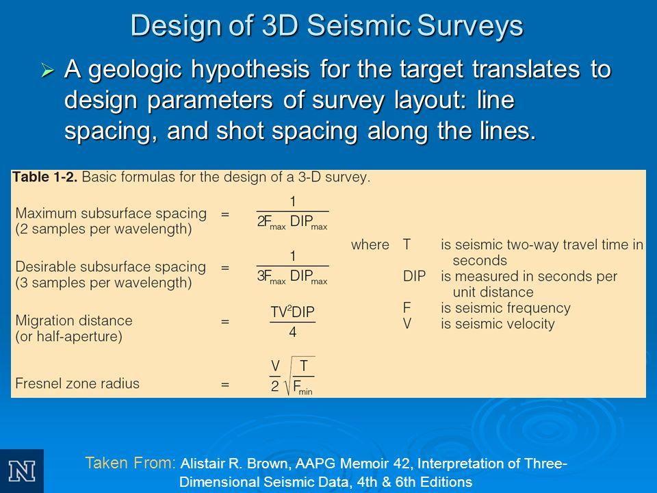 survey layout