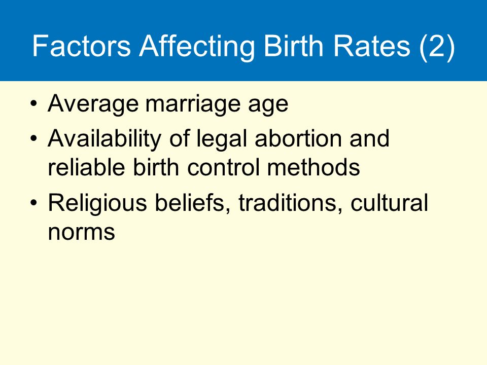factors affecting womens decision in marriage Introduction: various socio-demographic factors are known to play decisive role in the acceptance of family planning methods commonly known factors include age of the women, age at marriage, age.