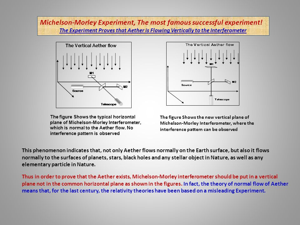 michelson morley experiment pdf download