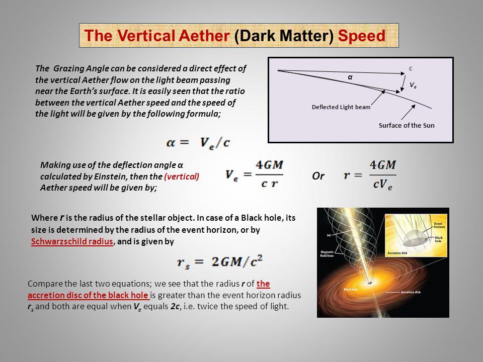 dark matter formula - photo #42