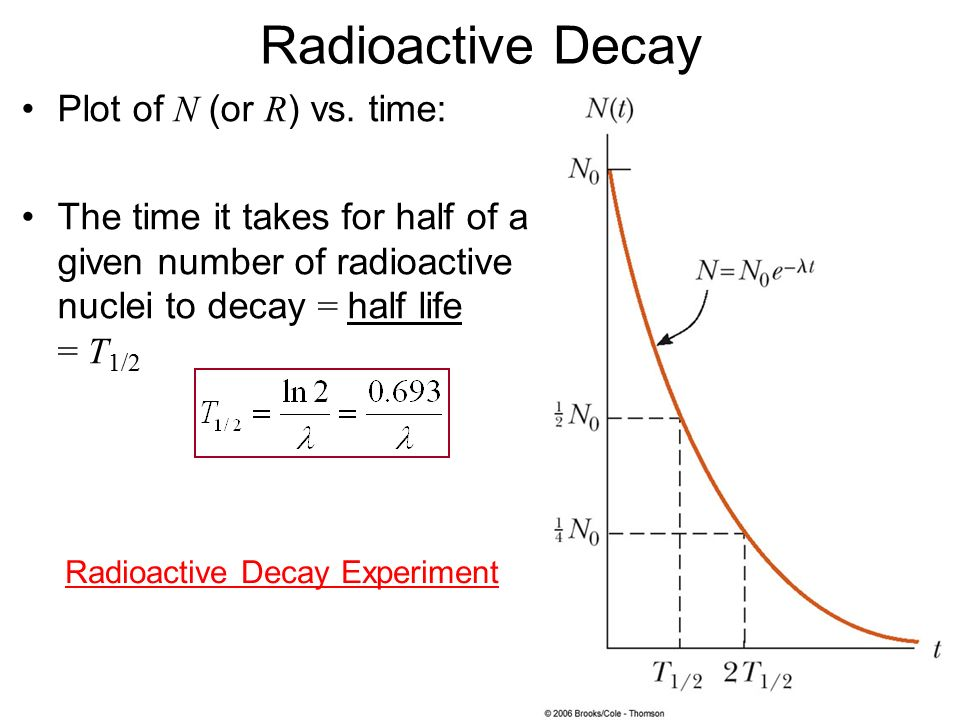 radioactive decay coin experiment Purpose: • to explore how radioactive isotopes decay and see if it occurs in a   repeat the experiment again, this time choose an amount of pennies between.