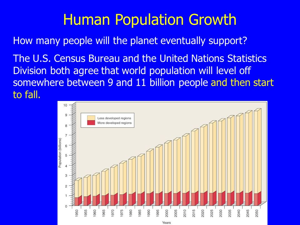 Human population growth essay