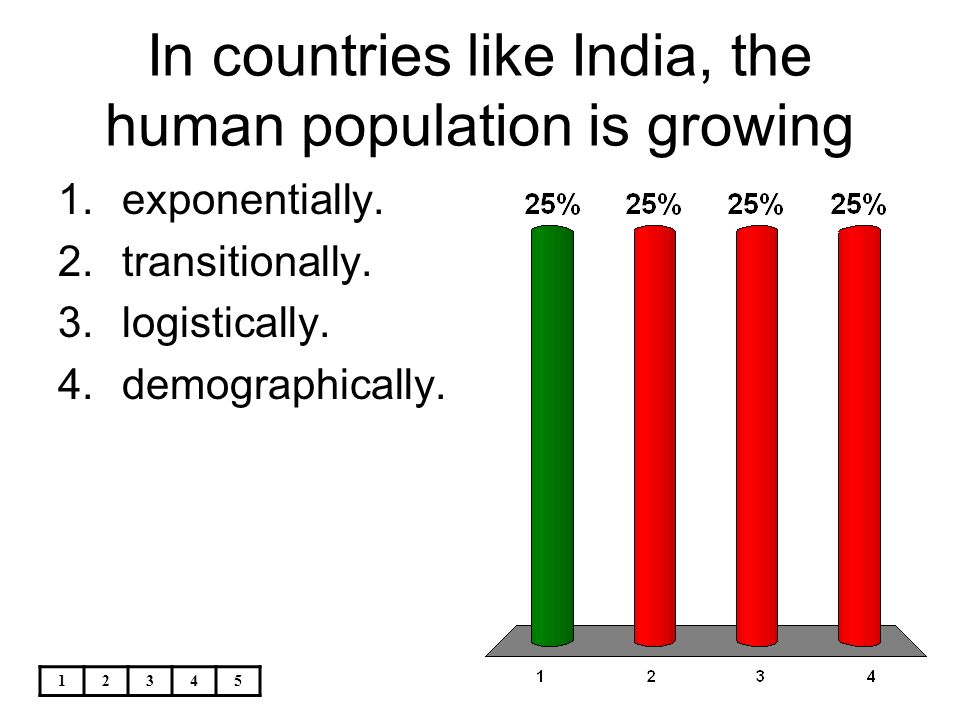 human population in india pdf