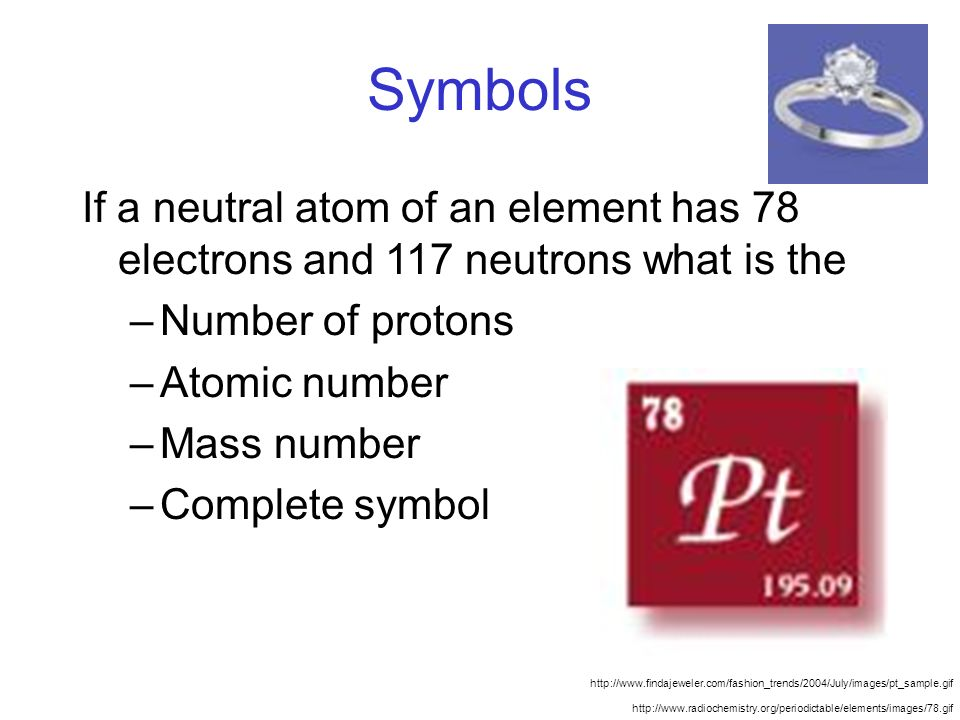 Subatomic Particles, Atomic Number and Atomic Mass - ppt ...