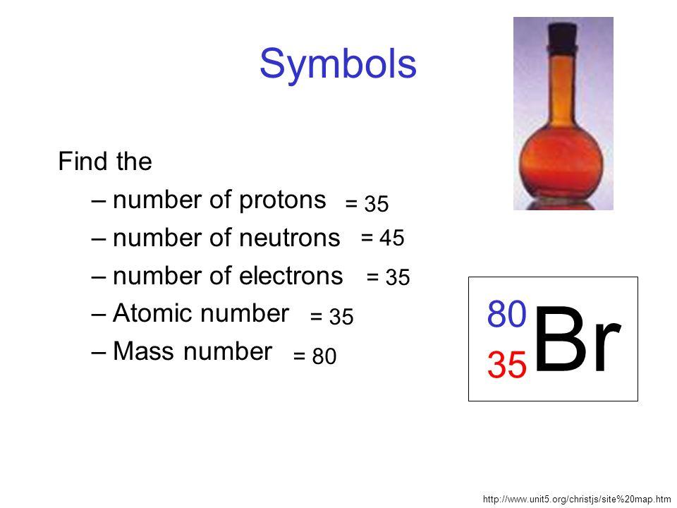 symbol atomic mass - photo #15