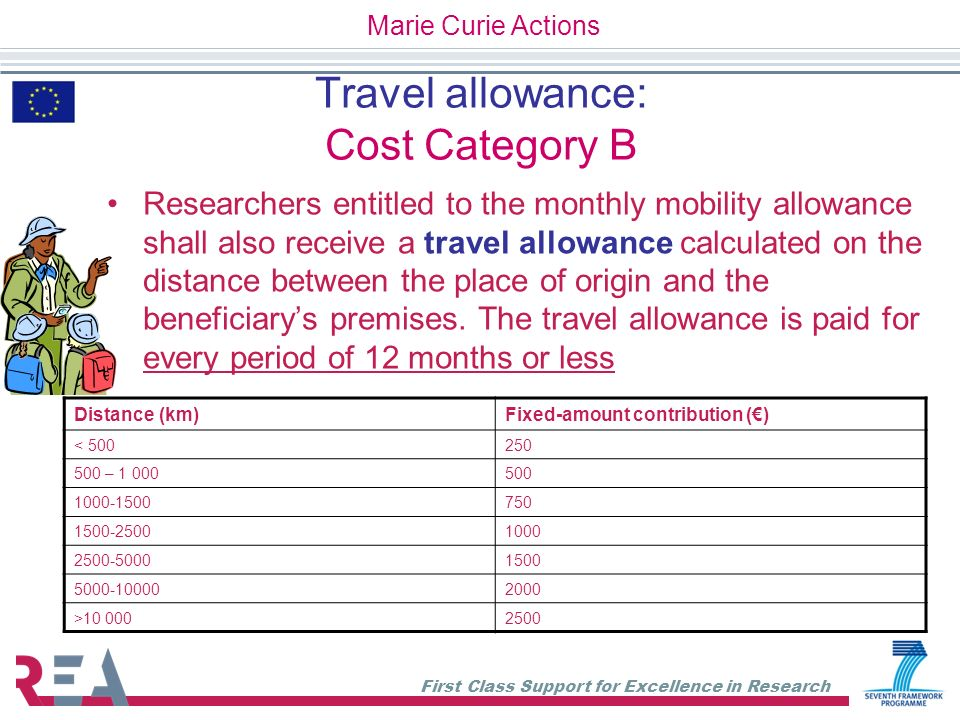 Travel allowance: Cost Category B