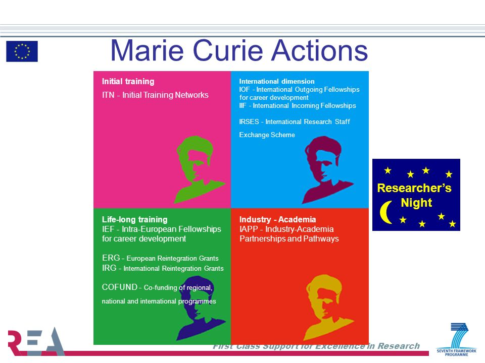 Marie Curie Actions Researcher's Night Initial training