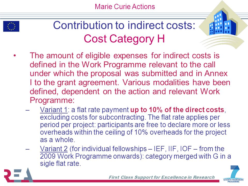 Contribution to indirect costs: Cost Category H