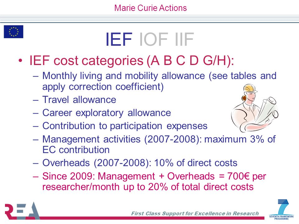 IEF IOF IIF IEF cost categories (A B C D G/H):