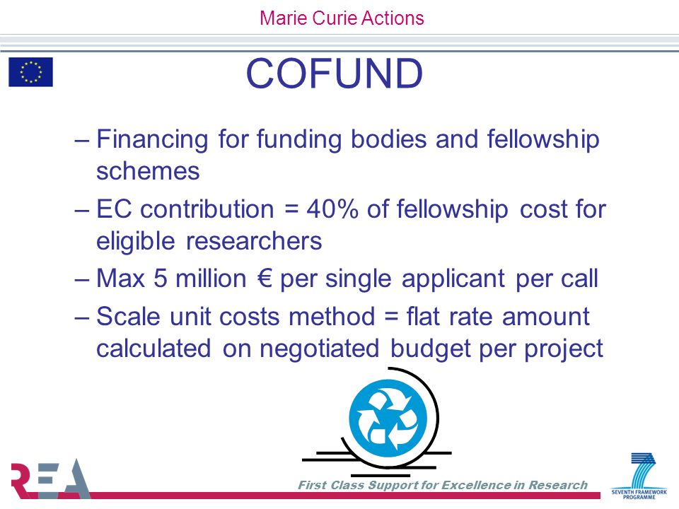COFUND Financing for funding bodies and fellowship schemes