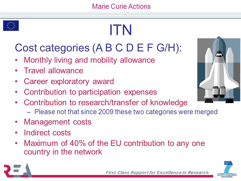 ITN Cost categories (A B C D E F G/H):