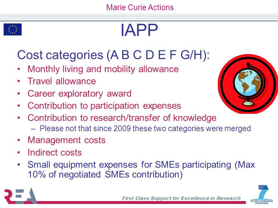 IAPP Cost categories (A B C D E F G/H):
