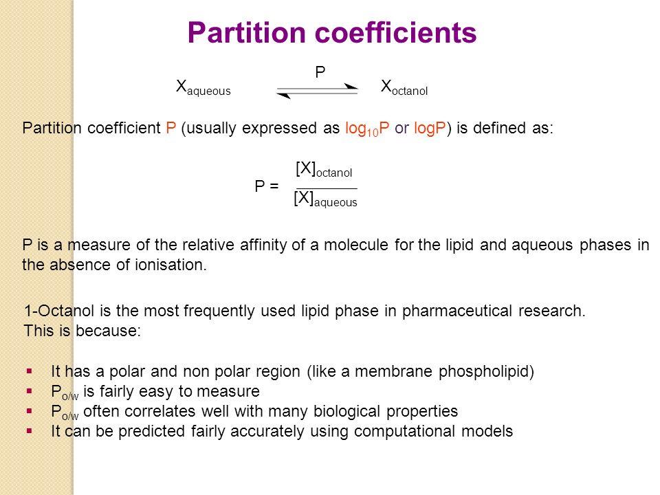 Partition Coefficient Of Ciprofloxacin
