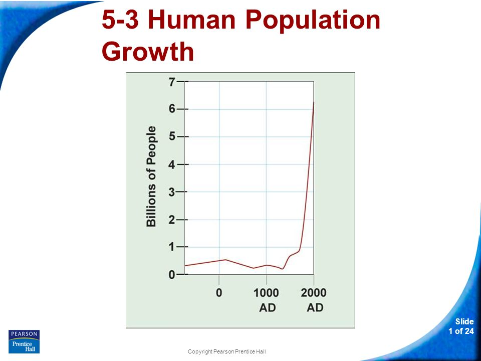 53 Human Population Growth ppt video online download – Human Population Growth Worksheet