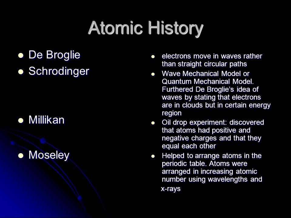Honors Chemistry September 9 Ppt Download