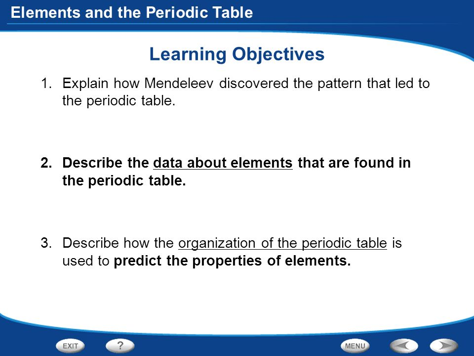 Table Of Contents Introduction To Atoms Organizing The