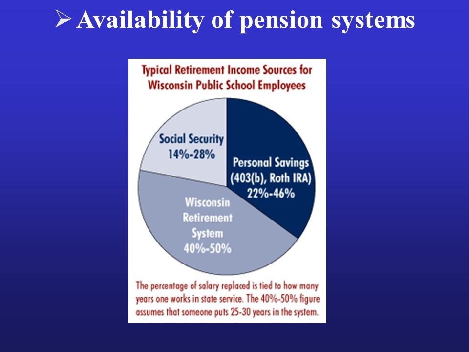 Availability of pension systems