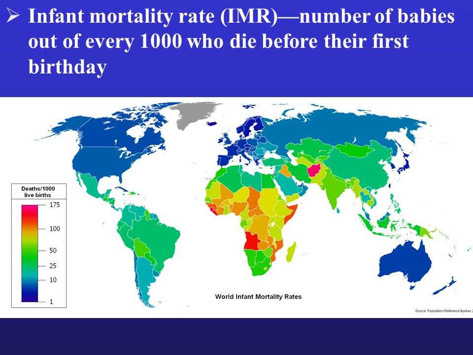 Infant mortality rate (IMR)—number of babies out of every 1000 who die before their first birthday