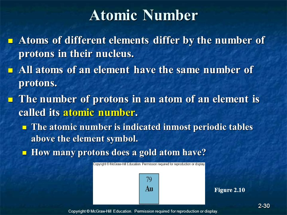 summary of how the atoms have Atoms, elements, and the periodic table part 2: the periodic table remember  the periodic table has been updated since then with new elements and information.