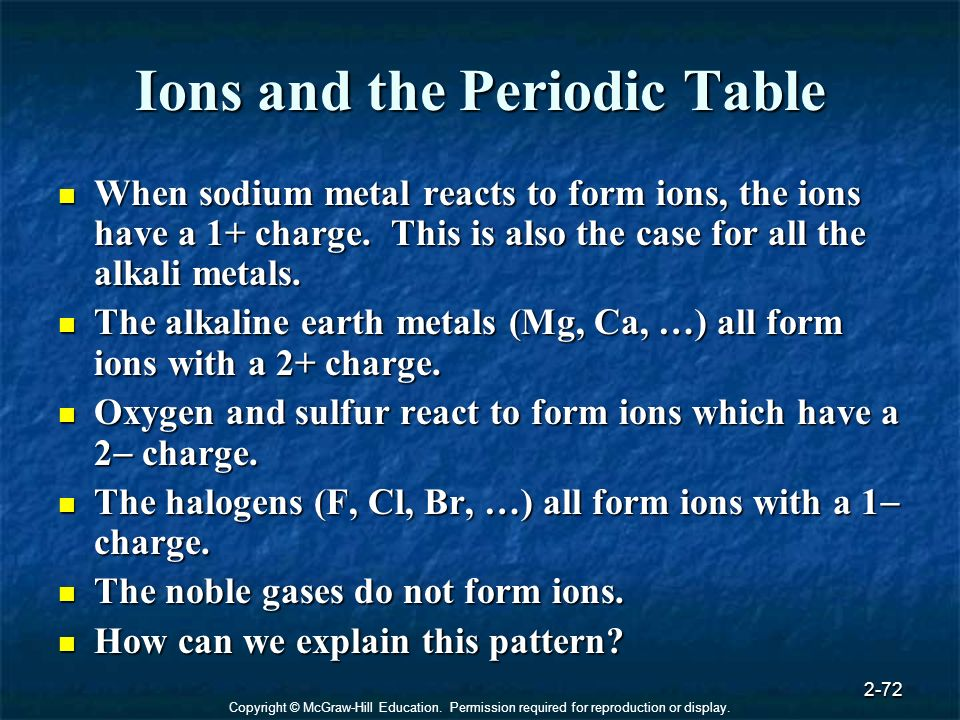 Atoms ions and the periodic table ppt download ions and the periodic table urtaz Gallery