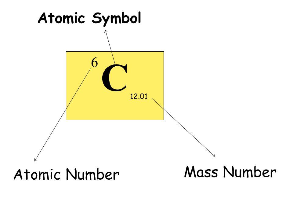 symbol atomic mass - photo #6