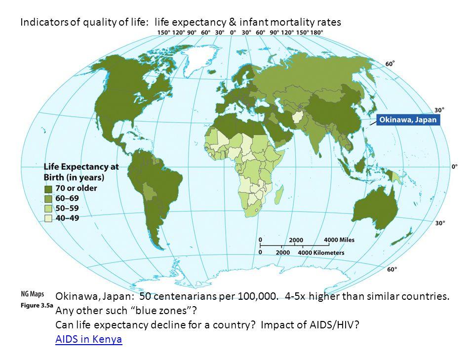 quality of life indicators pdf