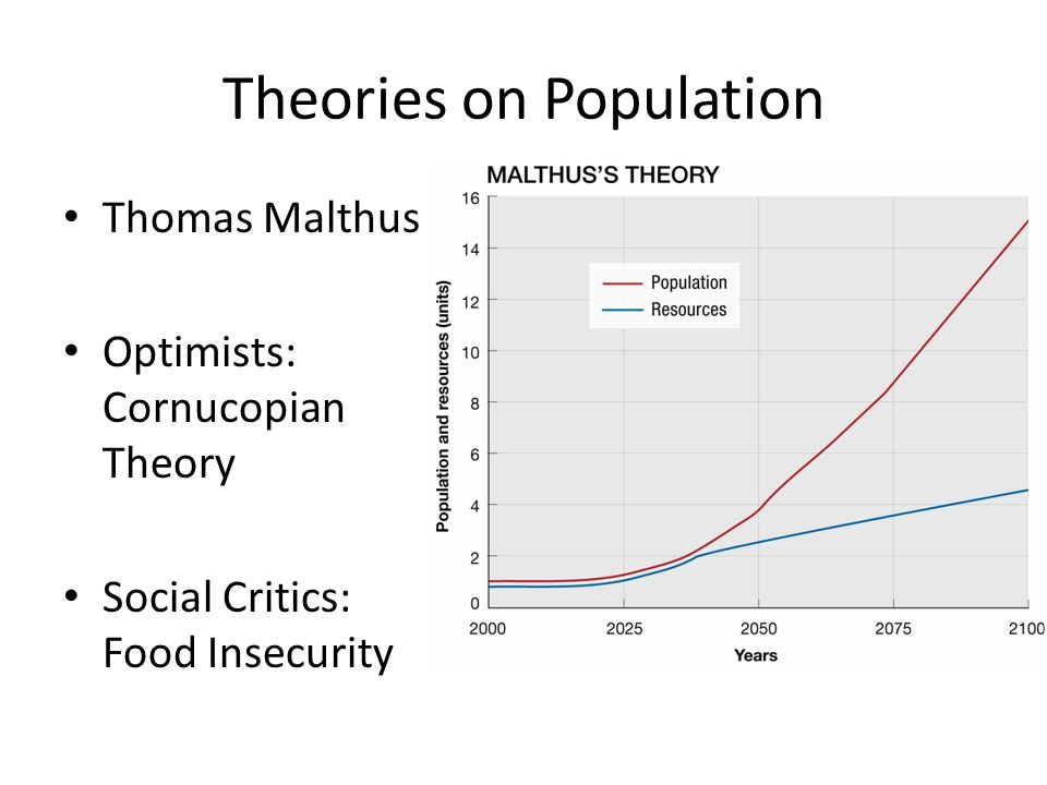 Malthusian Theory of Population: Explained with its Criticism