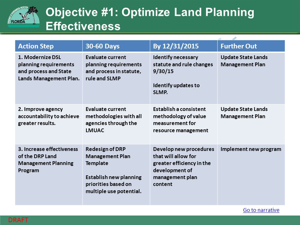 Optimized land management and cost recovery ppt download for Land management plan template