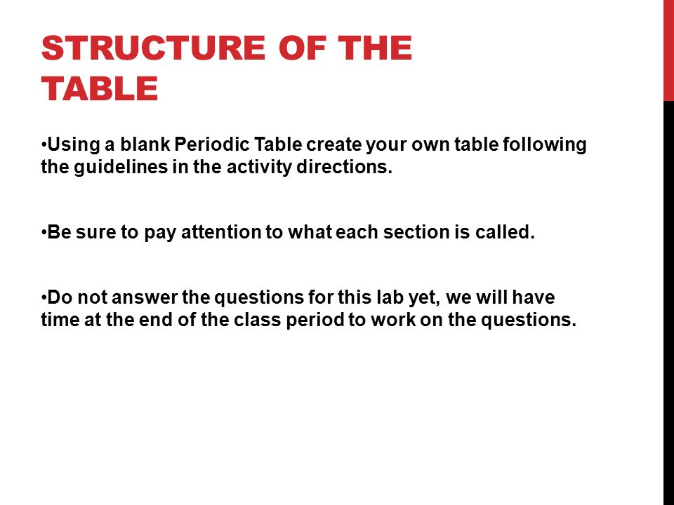 Unit 5 the periodic table ppt download structure of the table using a blank periodic table create your own table following the guidelines urtaz Choice Image