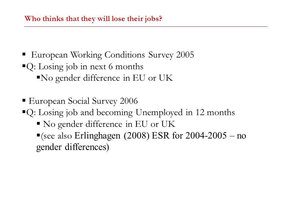 European Working Conditions Survey 2005 Q: Losing job in next 6 months