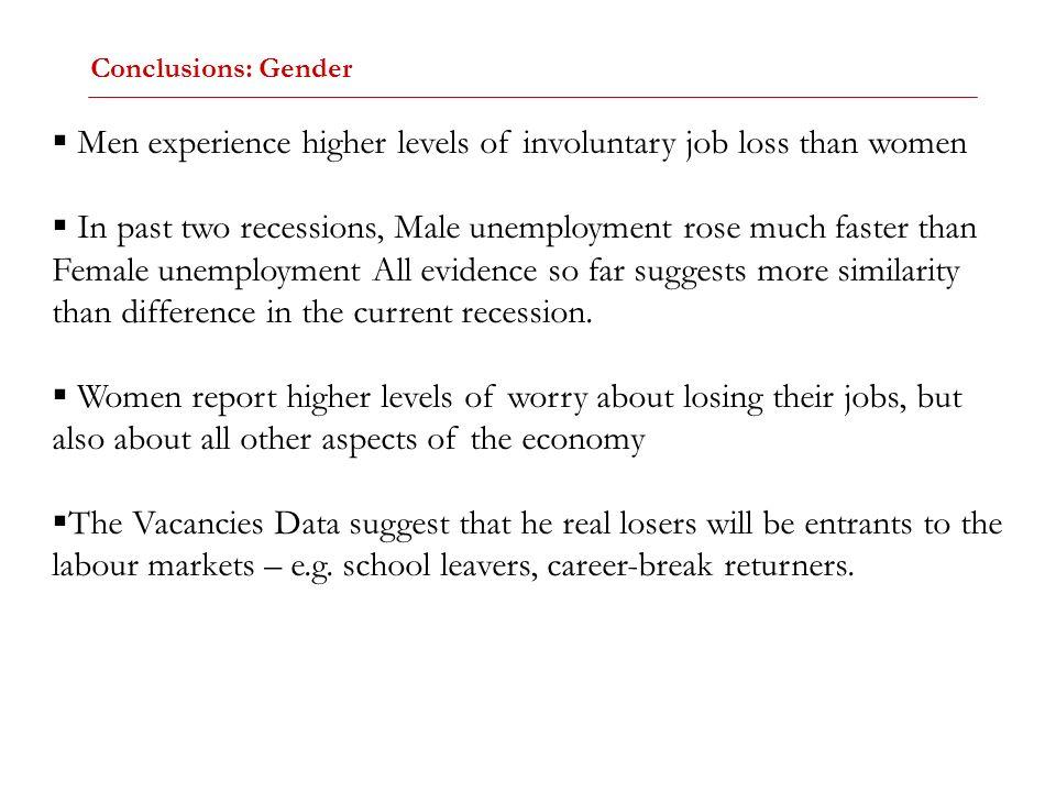 Men experience higher levels of involuntary job loss than women