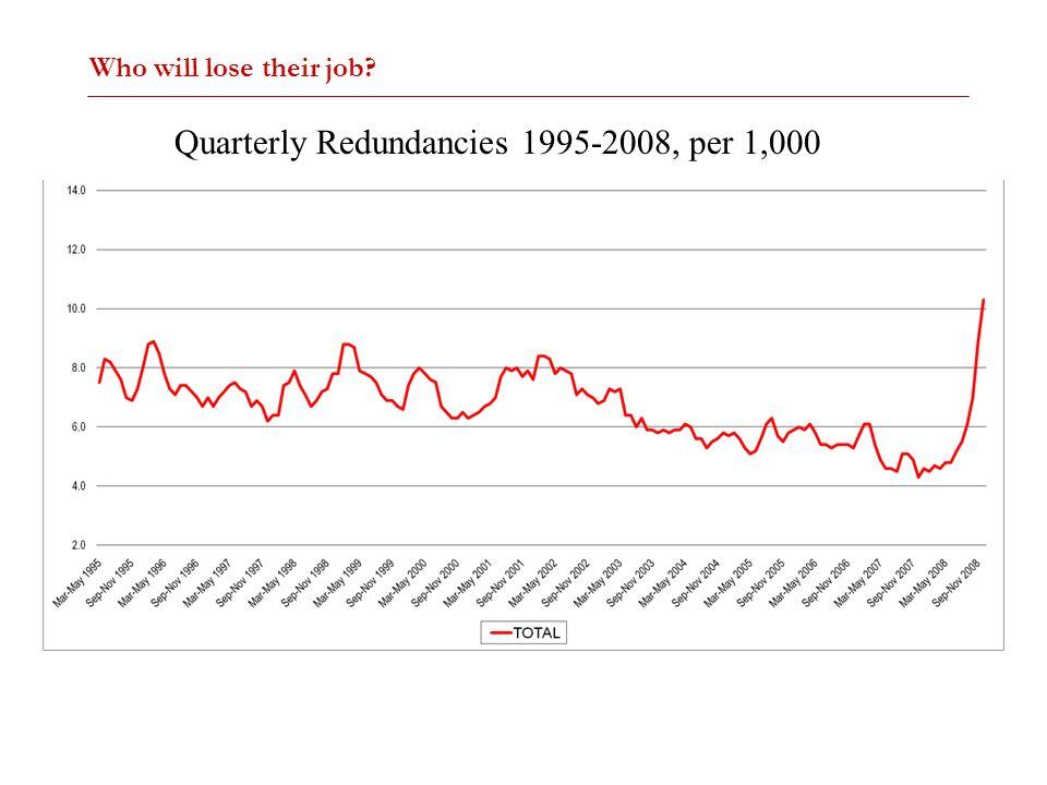 Quarterly Redundancies 1995-2008, per 1,000