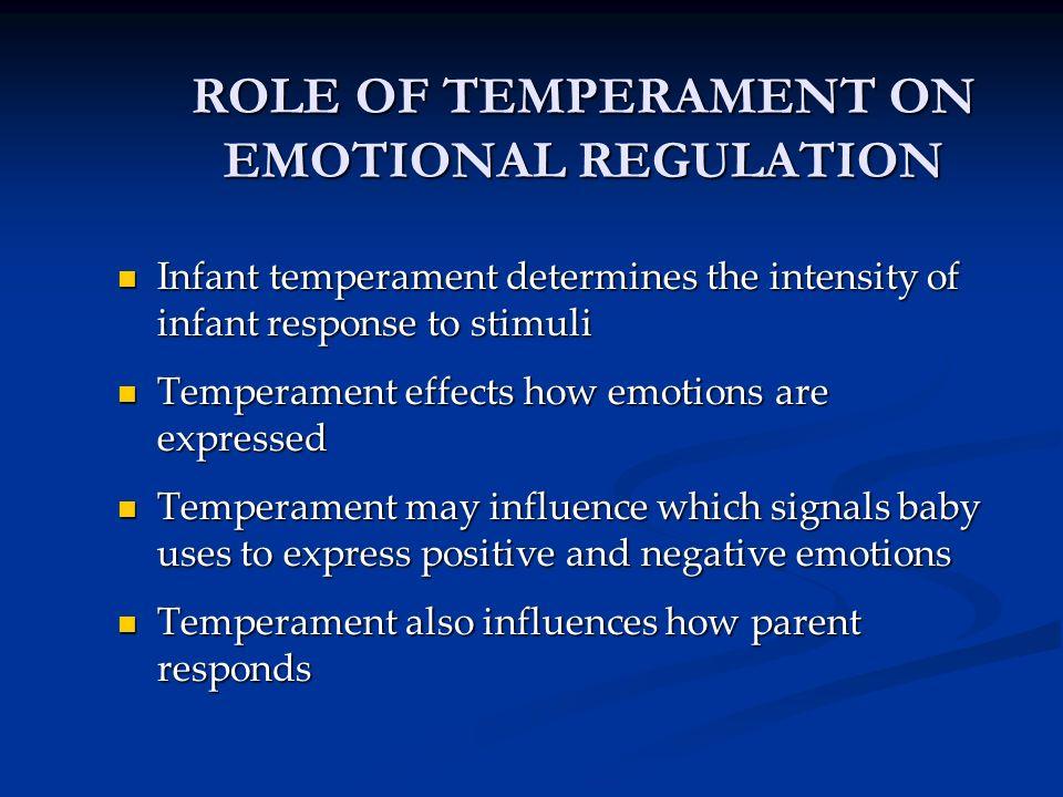 the role of parental emotional regulation Child and adolescent emotion regulation: the role of parental emotion regulation and expression.