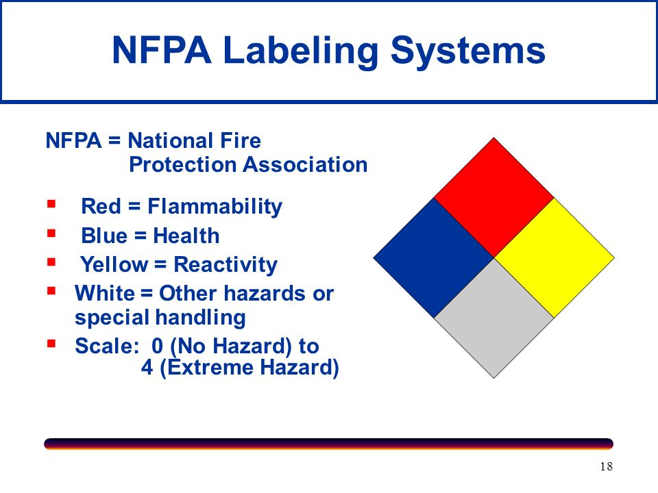 NFPA Labeling Systems NFPA = National Fire Protection Association