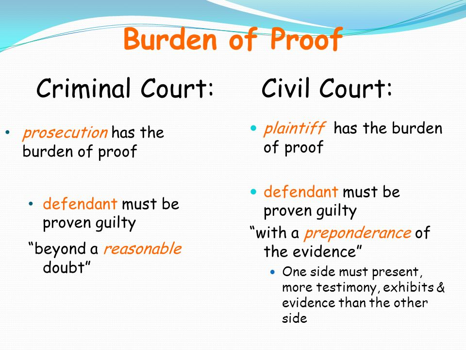 criminal evidence burden of proof It is possible to surmount the burden of production, but not have the produced and admissible evidence be deemed to surmount the burden of proof that is, a court can examine produced admissible evidence and still conclude that it does not constitute satisfactory proof of a claim.