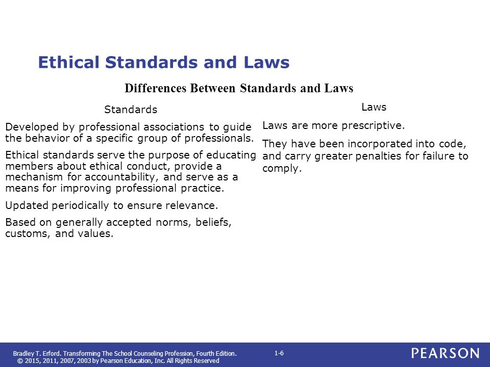 ethical standards guiding group therapy essay Free essay: abstract it is the purpose of this paper to address the topic of  has to  say about the ethical standards for christian counseling to effectively practice  ethically group therapy a counselor needs to  the need for such personal  assistance - advice, guidance, counseling - has existed, and in.