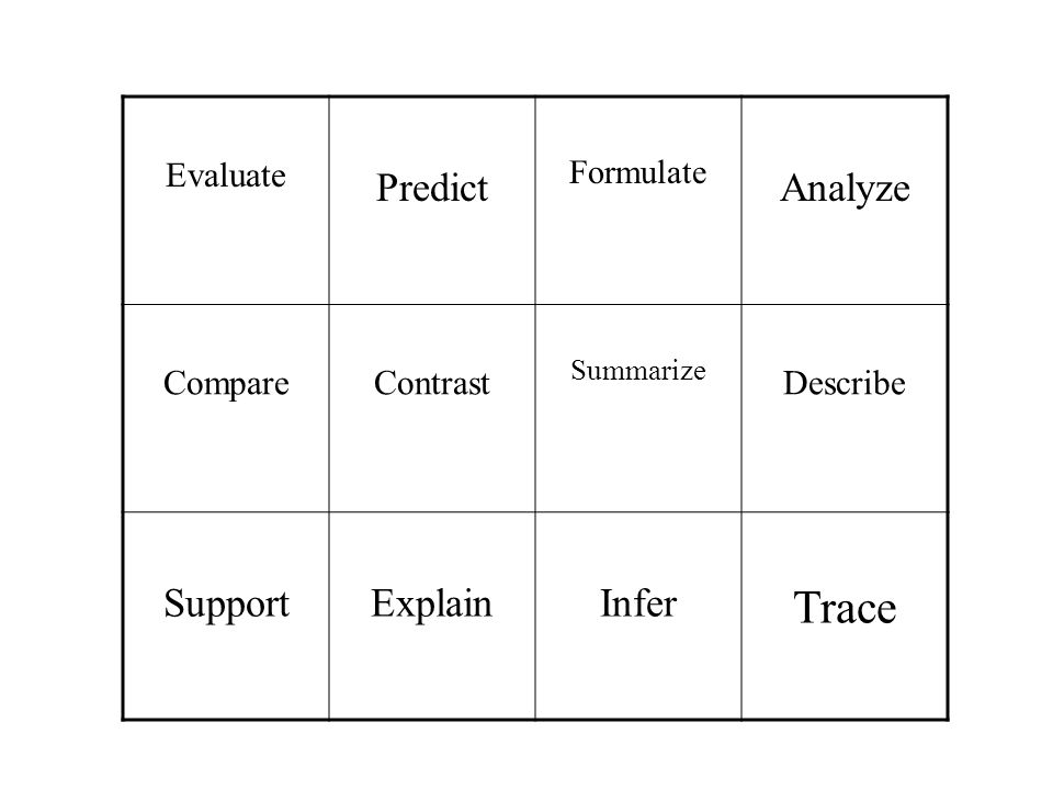 describe compare contrast and critically evaluate Give a very brief answer but dont explain anything  anchoring bias automatic  processing activity cloa study guide critical thinking about emotion levels  of processing activity measuring cognition  command terms level 3:  synthesis and evaluation  compare and contrast two theories of cognitive  development.
