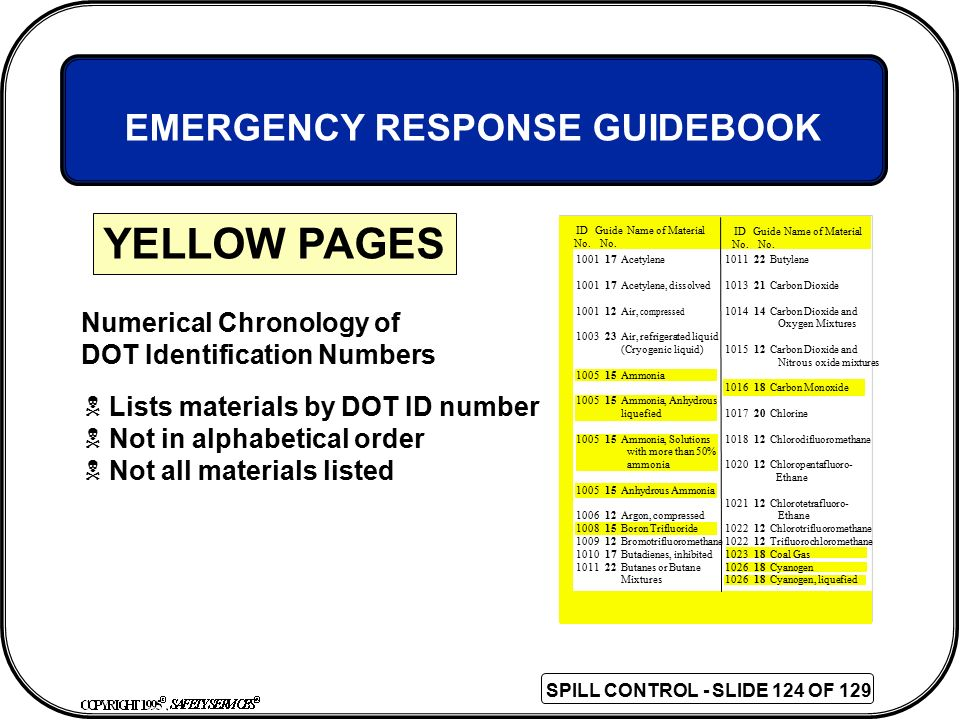 YELLOW PAGES EMERGENCY RESPONSE GUIDEBOOK Numerical Chronology of