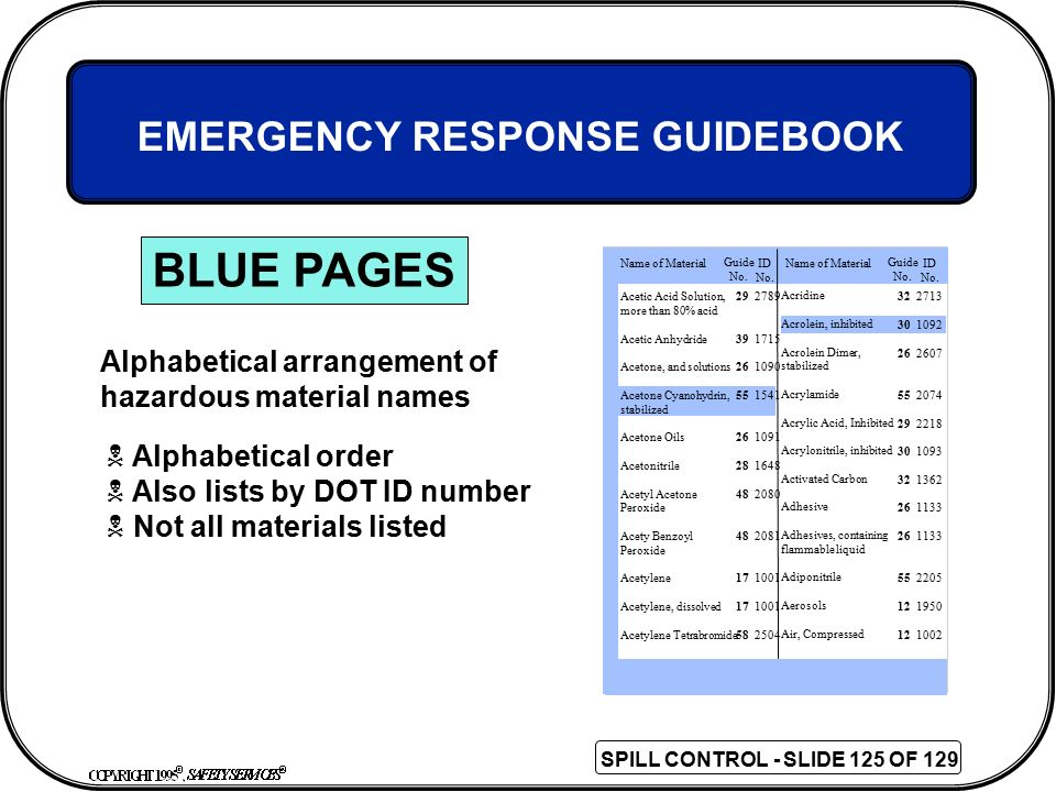 BLUE PAGES EMERGENCY RESPONSE GUIDEBOOK Alphabetical arrangement of