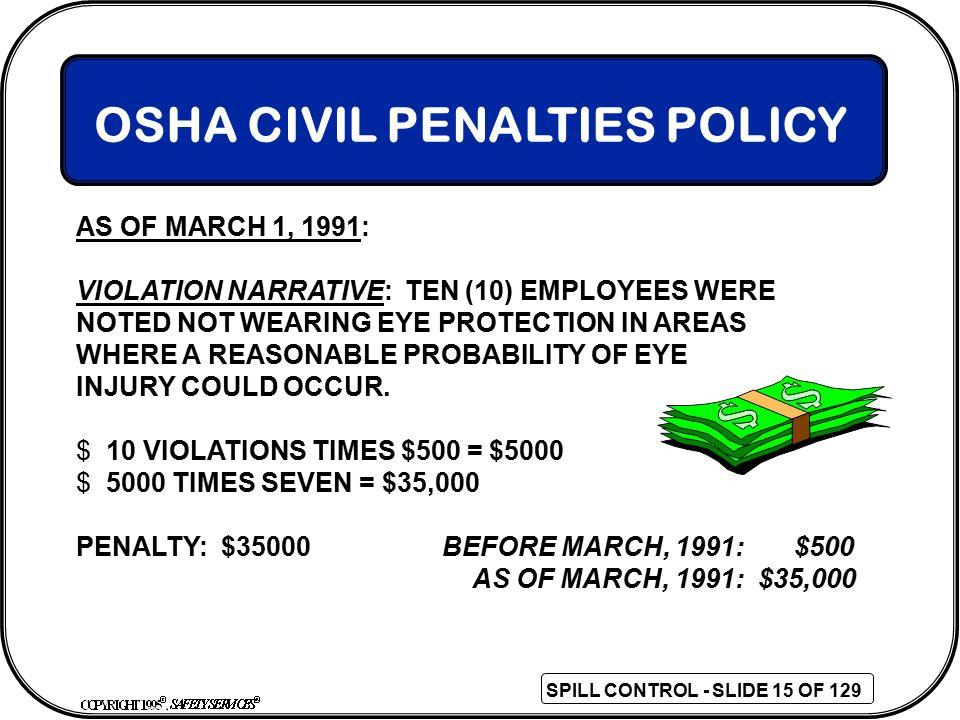 OSHA CIVIL PENALTIES POLICY