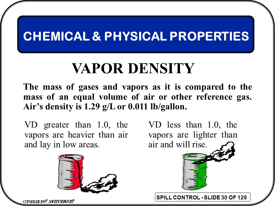 VAPOR DENSITY CHEMICAL & PHYSICAL PROPERTIES