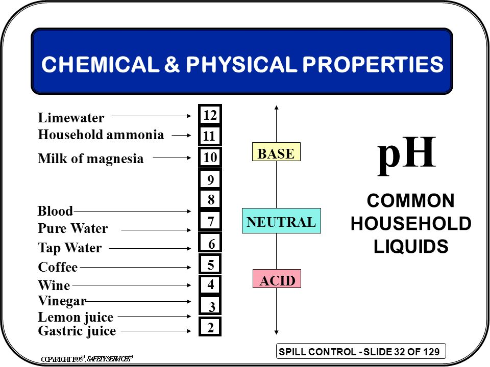 pH CHEMICAL & PHYSICAL PROPERTIES COMMON HOUSEHOLD LIQUIDS 12