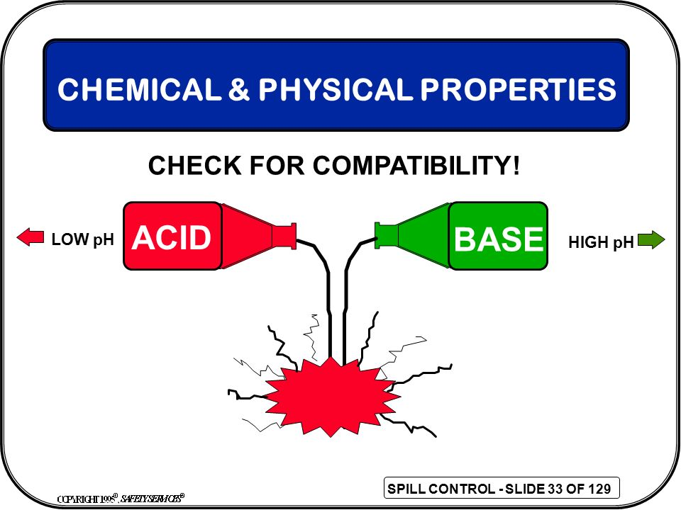 ACID BASE CHEMICAL & PHYSICAL PROPERTIES CHECK FOR COMPATIBILITY!