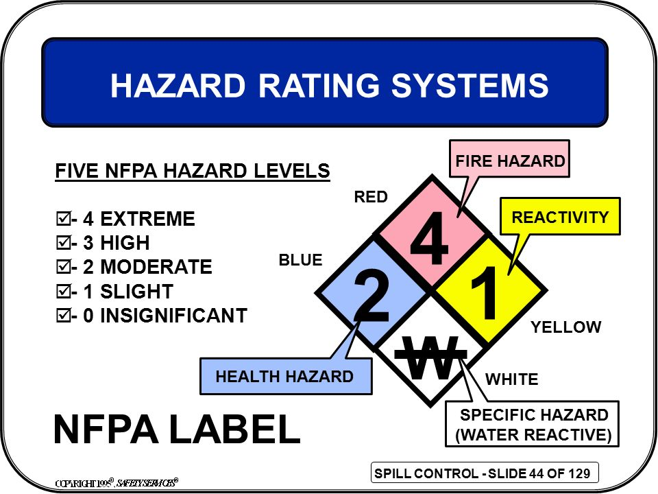 4 2 1 W NFPA LABEL HAZARD RATING SYSTEMS FIVE NFPA HAZARD LEVELS
