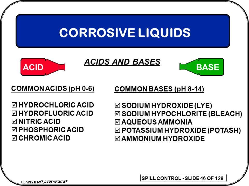 CORROSIVE LIQUIDS ACID BASE ACIDS AND BASES COMMON ACIDS (pH 0-6)