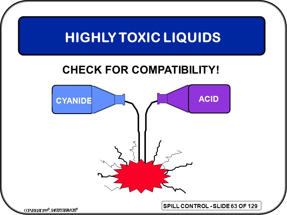 HIGHLY TOXIC LIQUIDS CHECK FOR COMPATIBILITY! ACID CYANIDE 63