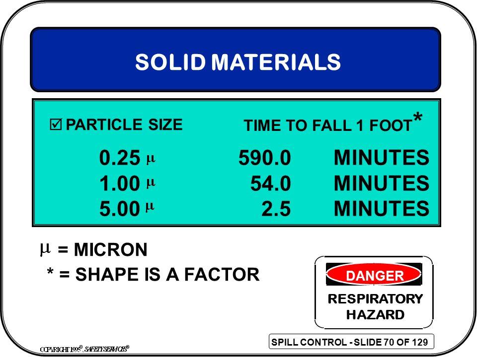 SOLID MATERIALS 0.25 1.00 5.00 590.0 MINUTES 54.0 MINUTES 2.5 MINUTES