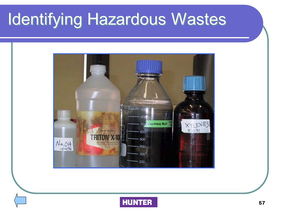 Identifying Hazardous Wastes