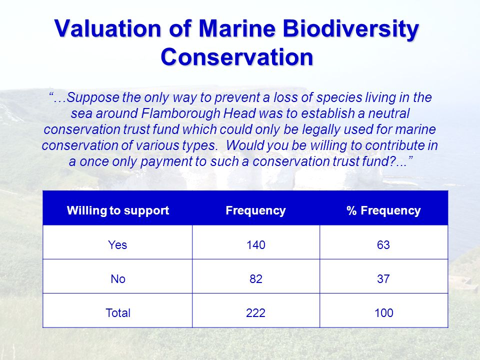 Valuation of Marine Biodiversity Conservation